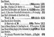 1939 Telephone Directory entry.